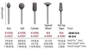 V Stone Mounted Abrasive Points – 3/32″ Shanks